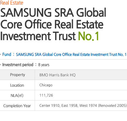 SAMSUNG SRA Global Core Office Real Estate Investment Trust No. 1 See alternate Posts